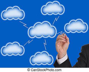 leeg, wolk, gegevensverwerking