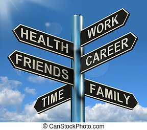 leven, levensstijl, carrière, wegwijzer, werken, gezondheid, evenwicht, vrienden, optredens