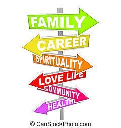 leven, spullen, -, priorities, belangrijk, richtingwijzer, tekens & borden, evenwicht