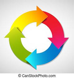 leven, vector, diagram, cyclus