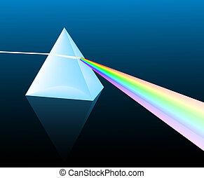 licht, spectrum