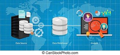 magazijn, intelligentie, data, zakelijk, databank
