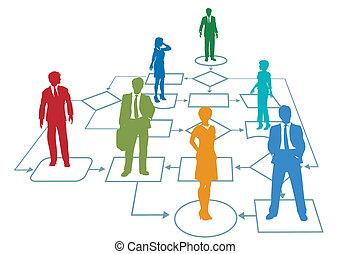 management, zakelijk, proces, kleuren, team, flowchart