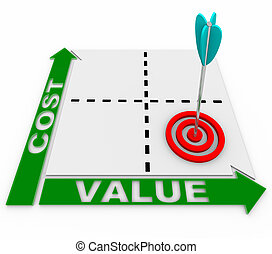 matrijs, -, waarde, kosten, richtingwijzer, doel