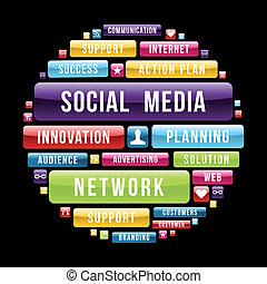 media, cirkel, concept, sociaal