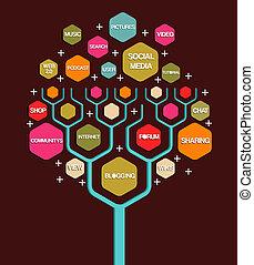 media, sociaal, boompje, zakelijk, marketing