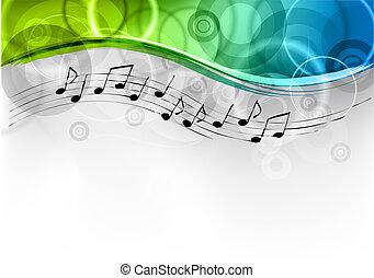 melodie, achtergrond