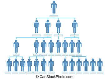 mensen, hiërarchie, bedrijf, tabel, organisatie, collectief