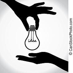 middelbare , delen, silhouettes, tekst, illustratie, -, twee, bol, vector, ontwerp, licht, menselijk, idee, hand, concept