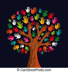 multi, sociaal, boompje, solidariteit, handen