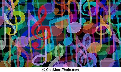 muzikalisch, achtergrond