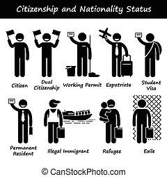 nationaliteit, burgerschap