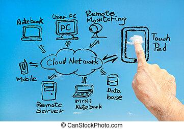 netwerk, blok, verbinden, beroeren, wolk, (black)