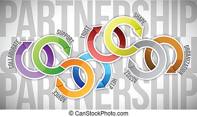 ontwerp, concept, vennootschap, illustratie, cyclus