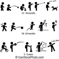 ontwikkeling, stadia, toddler