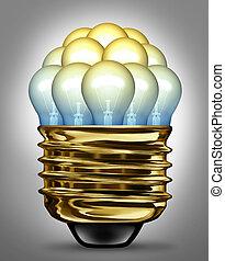 organisatie, ideeën
