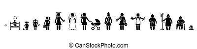 oud, cyclus, geitje, vrouw, mensen, veroudering, ziek, stok, vector, groeiende, pictogram, schoolgirl, leven, menselijk, baby, proces, opeenvolging, student, dood, pictogram, gepensioneerd, businesswoman, kind, figuur, set., vrouwlijk, op