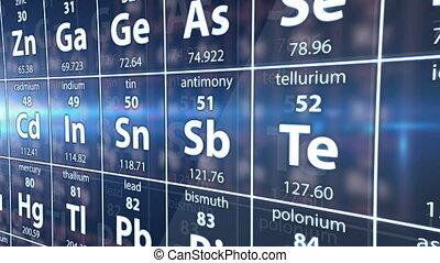 """periodic, tafel, elements."""