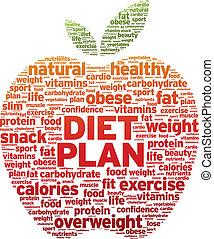 plan, dieet
