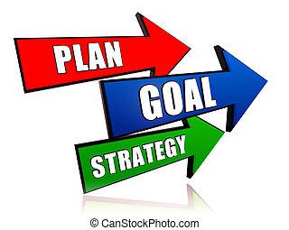 plan, doel, strategie