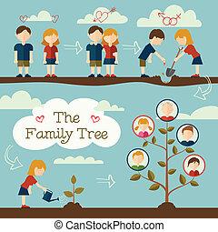 plantende boom, gezin