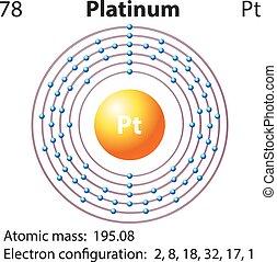 platina, diagram, repesentatie, element