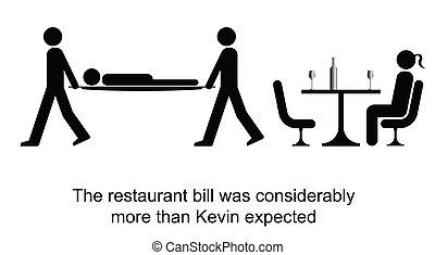 rekening, restaurant