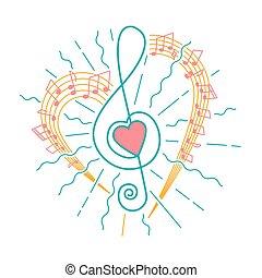 repesentatie, muzikalisch, concept