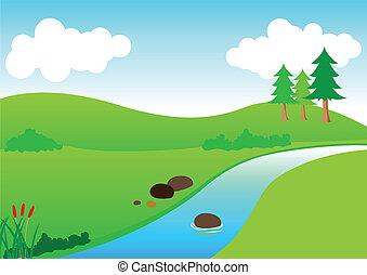 rivier, aanzicht