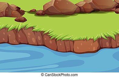 rivier bankieren, achtergrond