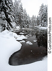 rivier, winter