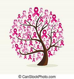 roze, lagen, eps10, gemakkelijk, kanker, boompje, georganiseerd, editing., vector, borst, bestand, ribbons., conceptueel, bewustzijn