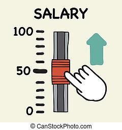 salaris, schub