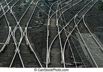schakelaars, de sporen van de spoorweg