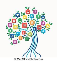 set, iconen, boompje, concept, e-leert, onderwijstechnologie