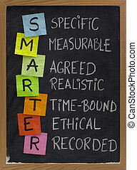 (smarter), vatting, doel, smart