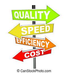 snelheid, anders, kleurrijke, wijzende, het regelen, -, uitwerken, priorities, productiekosten, kwaliteit, doelmatigheid, tekens & borden, richtingen, richtingwijzer, enigszins, het vertegenwoordigen