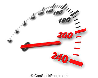 snelheid, meter