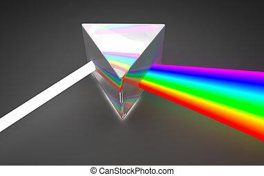 spectrum, dispersion, prisma, licht