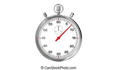 stopwatch, lus, realtime