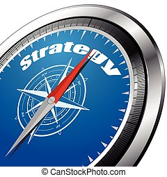 strategie, kompas