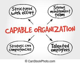 strategie, organisatie, bekwaam, kaart, verstand