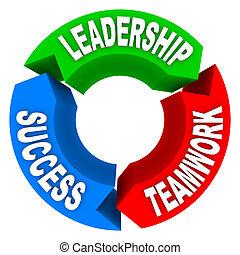 succes, -, pijl, bewindvoering, teamwork, circulaire