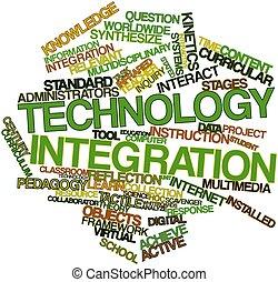 technologie, integratie