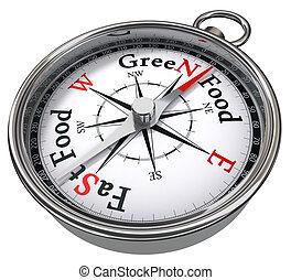 tegen, concept, voedingsmiddelen, vasten, groene, kompas