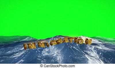 tekst, groene, paspoortcontrole, water, scherm, zwevend