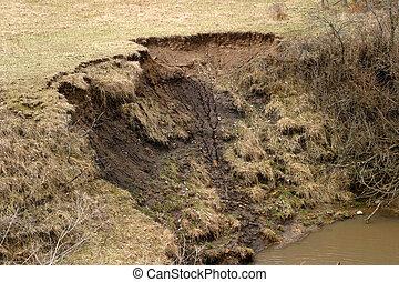 terrein, 2, erosie