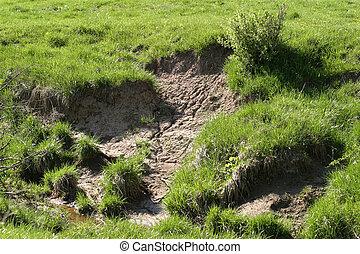 terrein, 3, erosie
