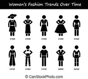 trend, tijdsverloop, vrouw, mode, doek