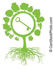 vector, concept, achtergrond, poster, globe, boompje, ecologie, klee, wereld, wortels